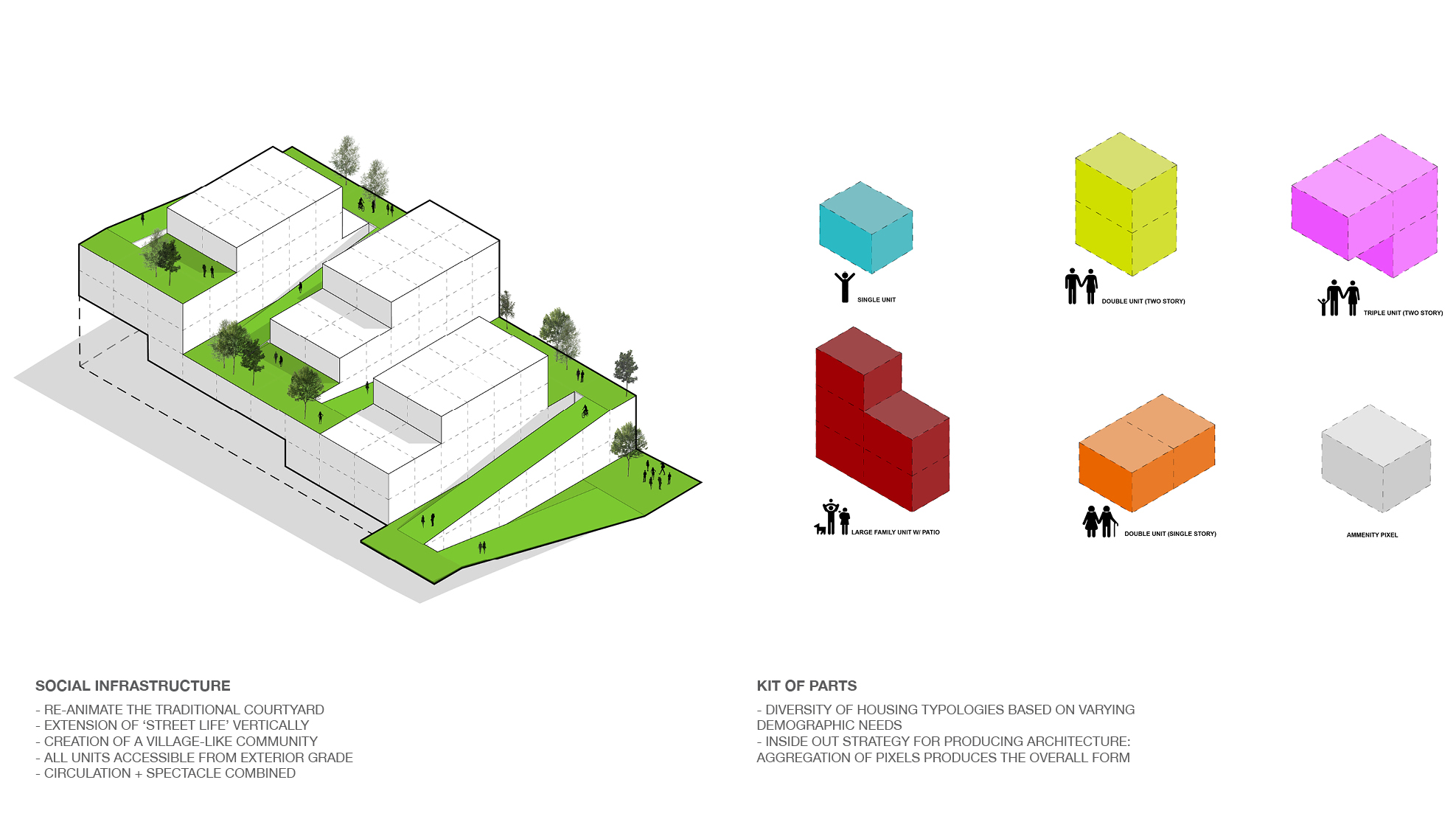 Cohouse moda for Best type of architecture
